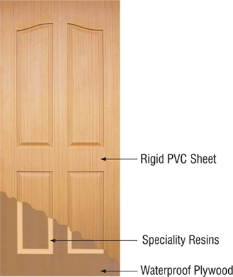 Decoraids Panel Doorsdoorflush Doorpanel Doorpvc Door